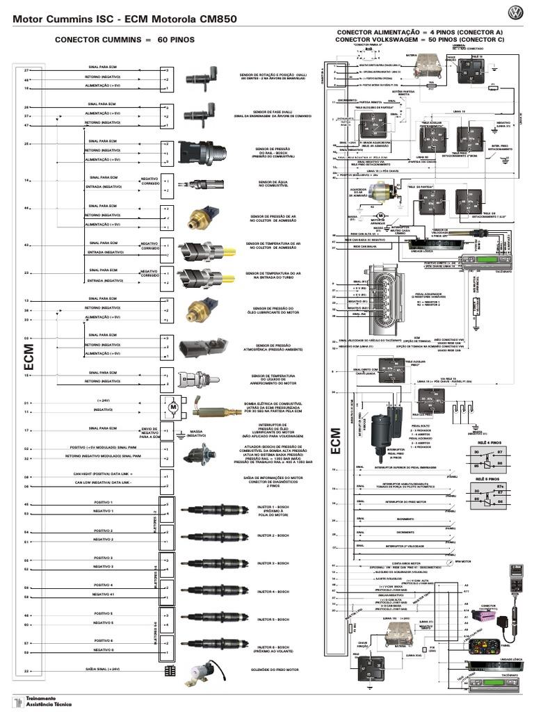 Cummins ISC-Motorola CM 850
