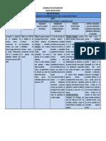 DESARROLLO DE UNA PLANEACION.pdf