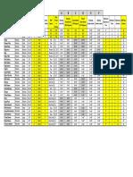 -Andrew's Ship Chart Mods v2
