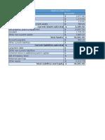 Finance Project 1