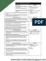 Parameter Akreditasi