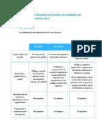 Diferencias Entre Sistemas de Gestion Integral