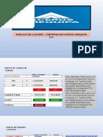 Análisis de Liquidez- Aceros Arequipa (1)