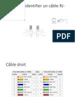 Comment Identifier Un Câble RJ-45
