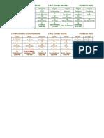 Cronograma Extraordinario Usamedic 2015 Agosto