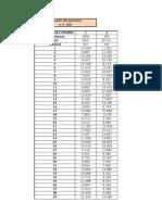 Datos 2015