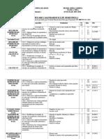 Planificare calendaristica semestrul 1 matematica