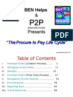 PO Lifecycle