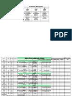 tabel no.3