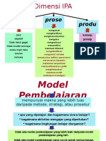 Sekilas Model Pembelajaran