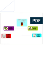 Unidad III Desarrollo de Competencias y Habilidades de Auto Aprendizaje