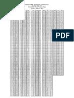admitest-result-gen-1st-g-unit-eng.pdf