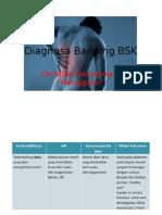 Diagnosa Banding BSK