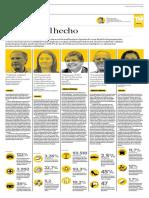 Promesas Electorales - Elcomercio_2016!03!20
