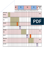 Jadwal Pra-rancangan Pabrik