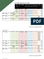 Data Snmptn Undangan 2012 Undip