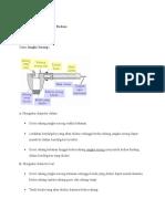 Cara Kerja Alat Ukur (FDM)