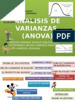 Analisis de Varianzas Inferncia 14 de Noviembre 2015