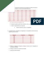 Ejercicios de control de procesos