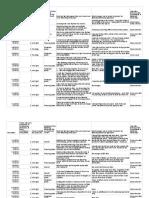 modeling workshop survey data 2015-16 - sheet1