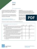 ISOm9001 Self Apprasial Checklist