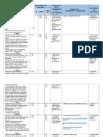 unit plan - 7structures   forces