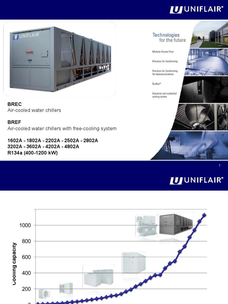 Uniflair Chiller Training Module   Heat Pump   Workweek And