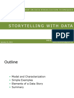 Storytelling With Data Visualization