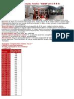 Techirghiol Anina 2016 Standard