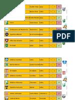 Federal C - 16vos de Final - Vuelta