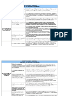 232787821-ISO27001-2013-Anexo-a-En-Tabla-Excel
