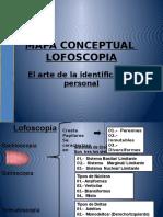 Mapa Conceptual Lofoscopia 2