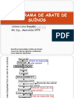 Fluxograma de Abate e Inspeção de Suínos