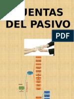 Cuentas Pasivo