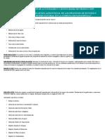 Cronograma de Actividades Servicio Salud