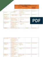 Cronograma Gestion Logistica 2015