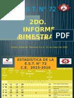 72-2da. Sesión Ordinaria Del C.T.P.Z. II BIMESTRE 2015 2016