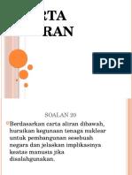 Carta Aliran Soalan 20 p3
