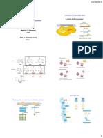 GEN03_Transcrição Em Procariotos e Eucariotos