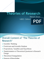 Theories of Research-I
