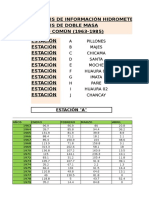 Analisis Hidrometeorologico-doble Masa (Final Corregido)