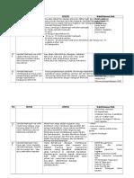 STANDAR 7 SMP-MTs-2014 Kelompok Pembiayaan