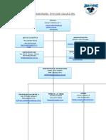 Organigrama de Estructura y Montaje Jose Galvez-1