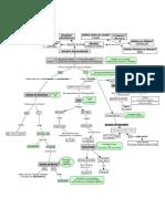 detecção de glícídio1.pdf