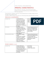 developmental characteristics edu 250 project
