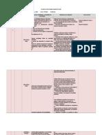 Planificación Anual Ed Fisicaprimer Sementre 2016