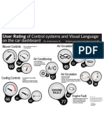 Infographic on Users' preferences of controls & icons on the car dashboard