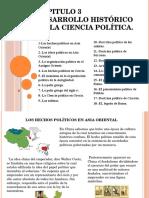desarrollo histórico de la ciencia política.