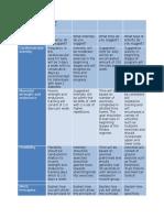 unit 08 client assessment matrix sally fitt pros