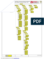 Anexo 1. Estructura de Trabajo